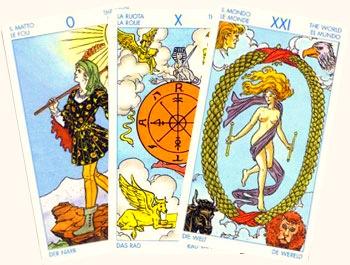 совеместимость знаков зодиака